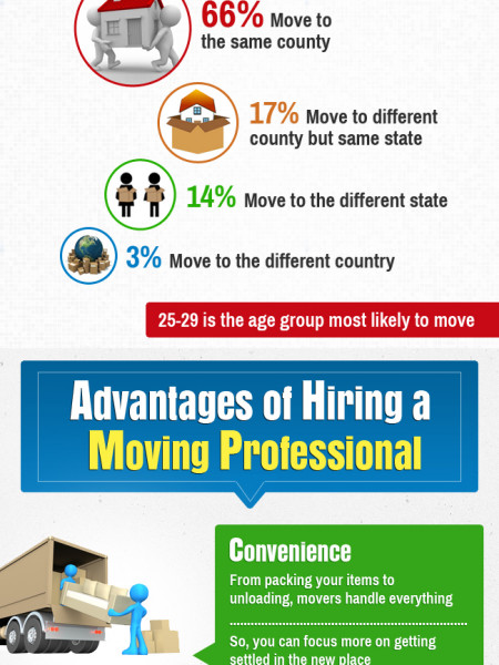 Why Hiring a Professional Mover is a Smart Move? Infographic