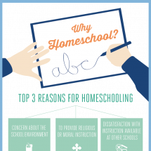 Why Homeschool: Top 3 Reasons for Homeschooling Infographic