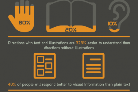 Why Infographics are an Effective Marketing Tool Infographic