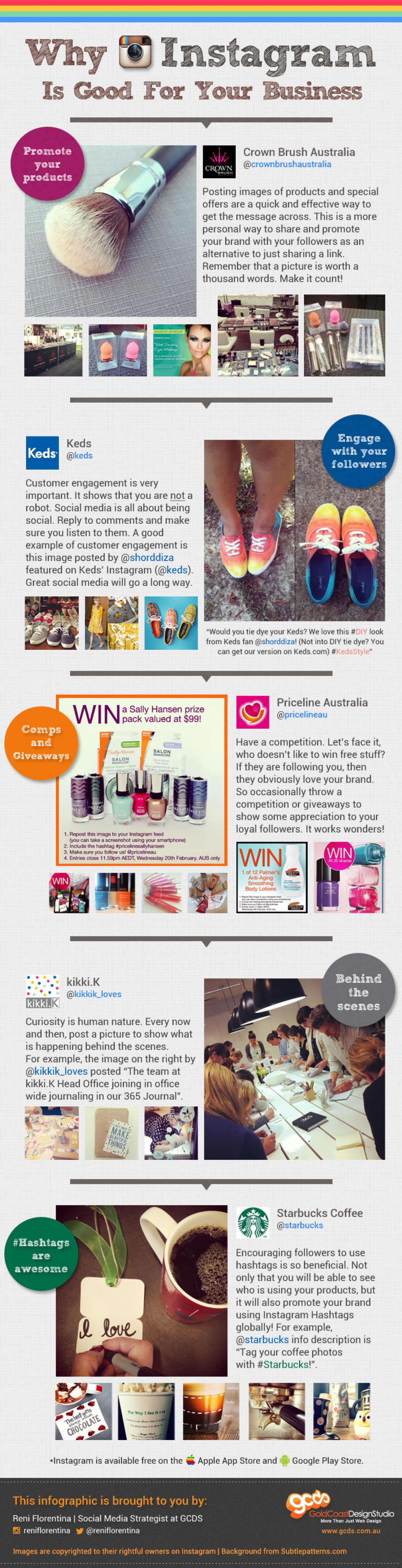 Why Instagram is good for your business? Infographic