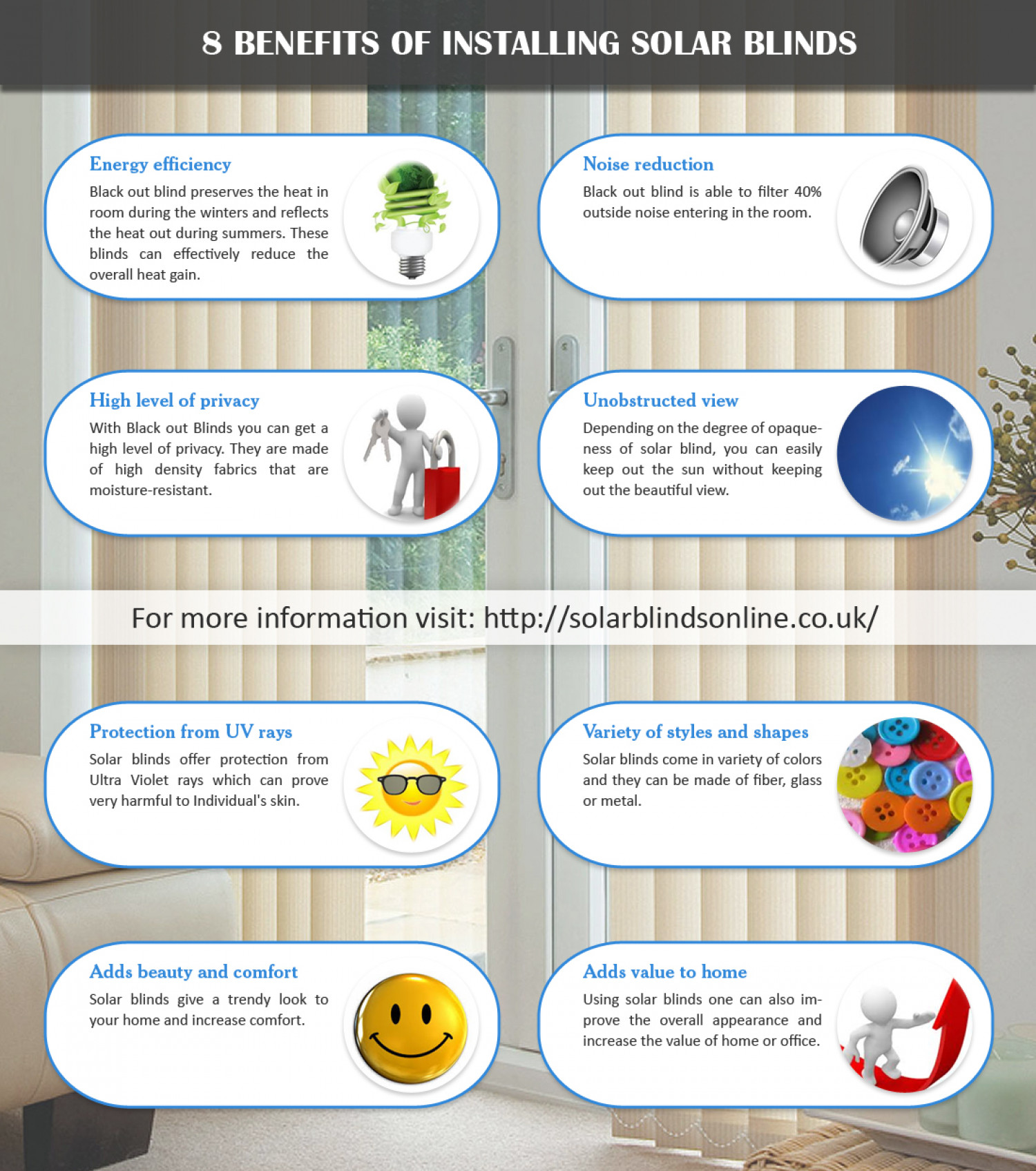 Why installing solar blinds is a wise decision?....read here Infographic