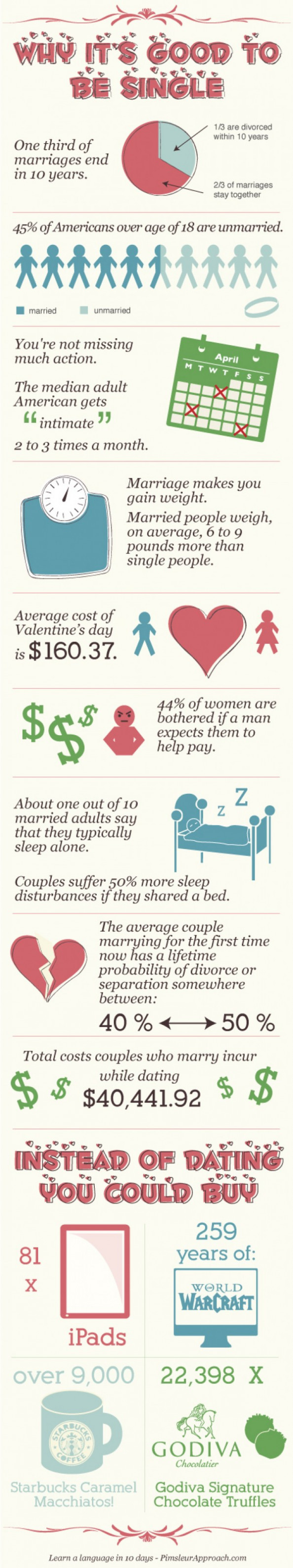 Why It's Good To Be Single Infographic