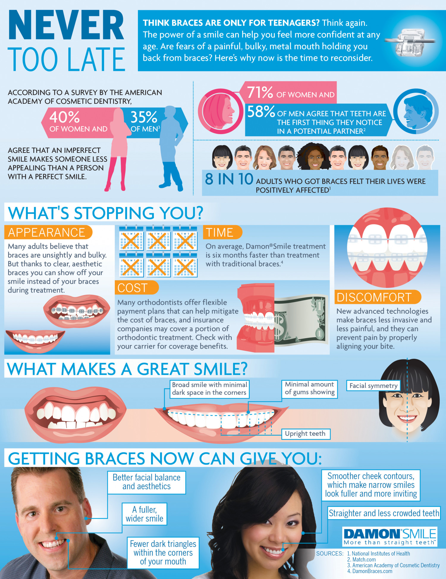 Why It's 'Never Too Late' to Invest in Your Smile Infographic