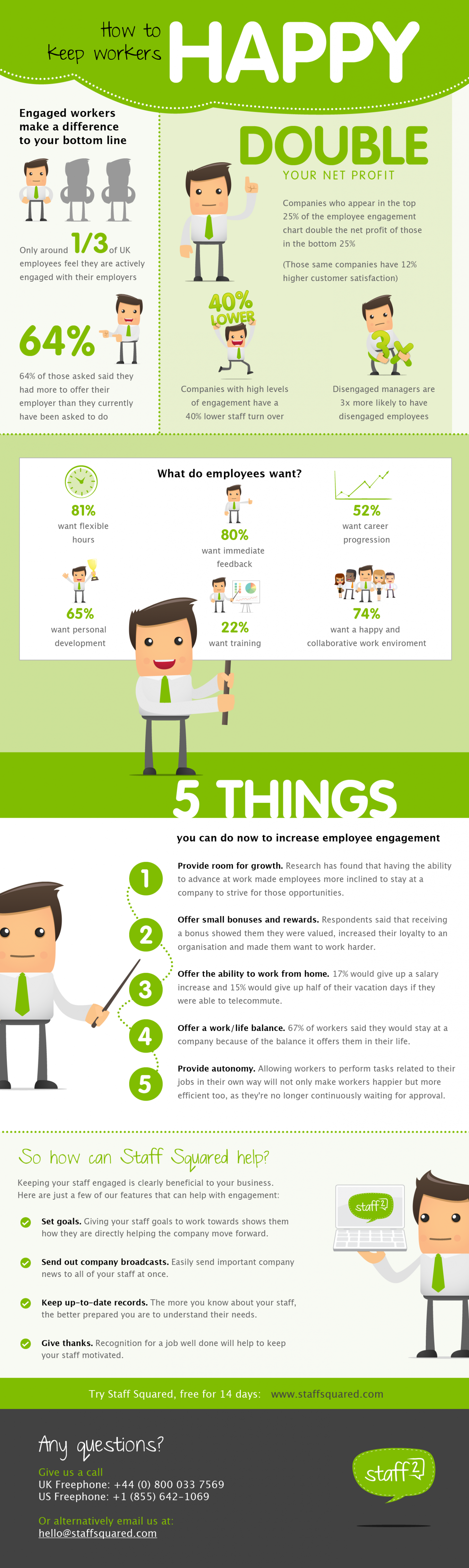 How to Keep Your Employees Happy. Infographic