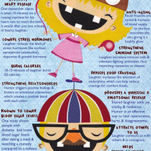 Why Laughter Is Good For Your Health Infographic