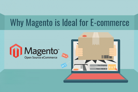 Why Magento is Ideal for E-Commerce Infographic