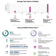 Why Mobile Commerce Is on the Rise  Infographic