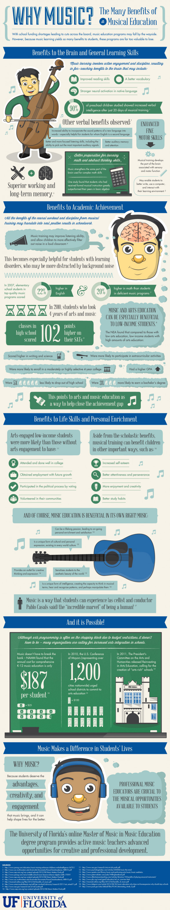 Why Music? The Many Benefits of Musical Education