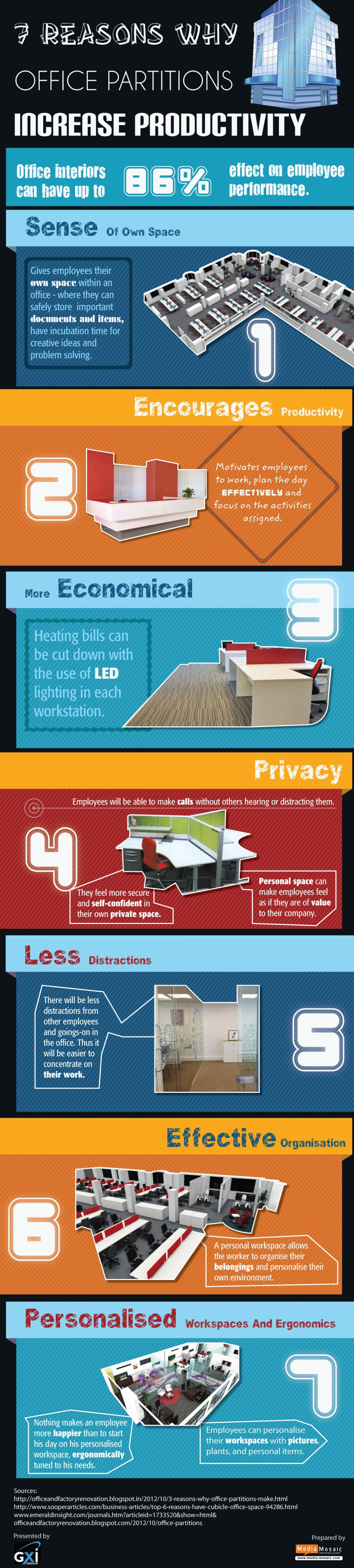 Why office Partitions increase Productivity ? Infographic