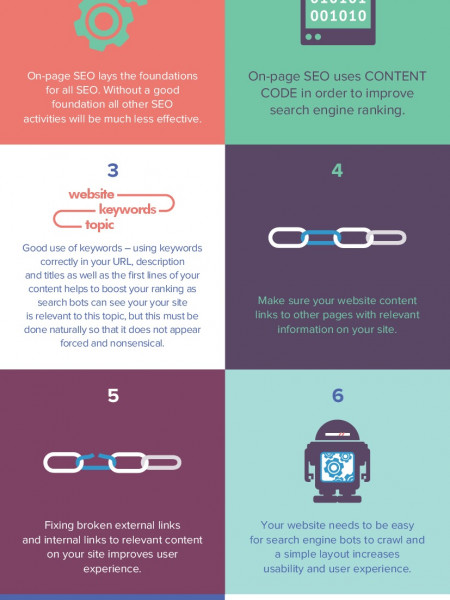 Why On-Page SEO is Still Essential Infographic Infographic