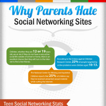 Why Parents Hate Social Networking Sites (Infographic) Infographic