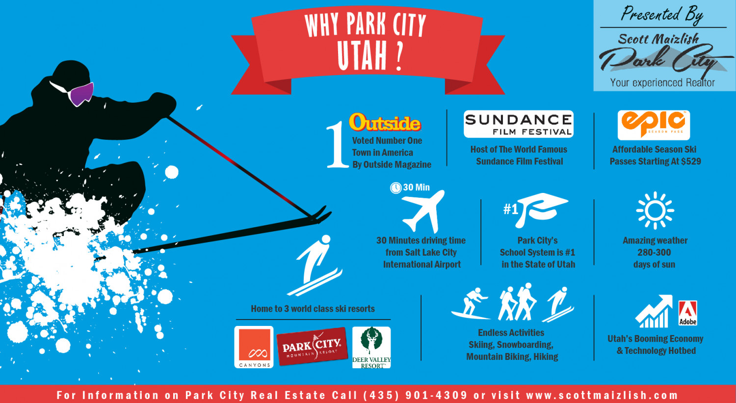 Why Park City Utah? Infographic