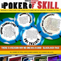 Why Poker Should be Considered a Game of Skill Infographic