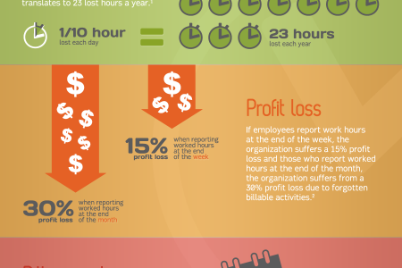 Why Professional Service Firms Should Use Timesheets Infographic