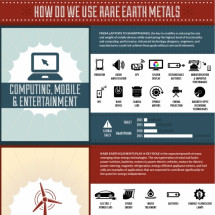 Why Recycling Your Gadgets Is Important  Infographic