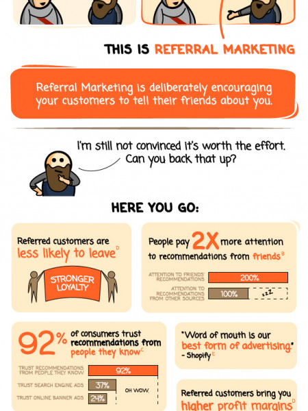 Why Referral Marketing is Awesome Infographic