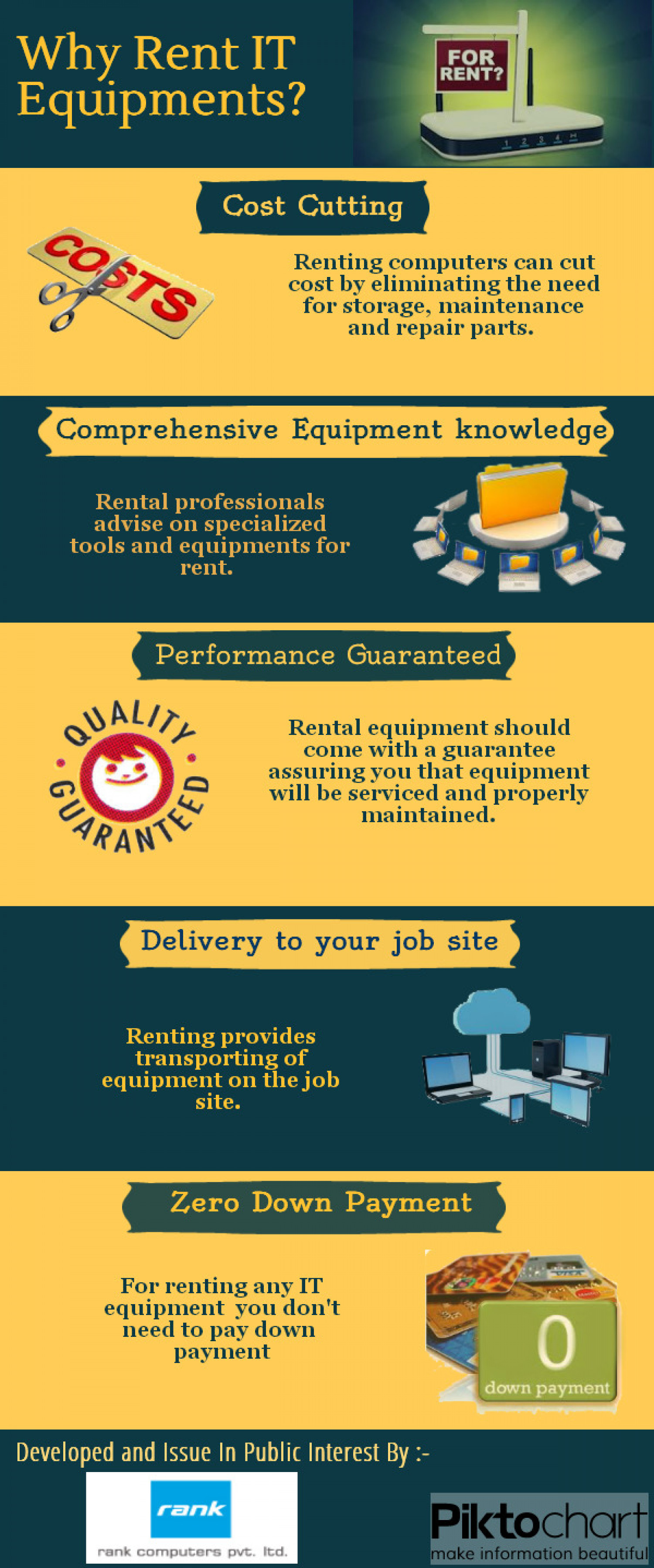 Why Rent IT Equipments? Infographic