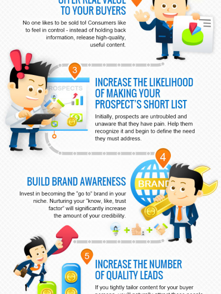 7 Elements To Fully Align Your Sales & Marketing Infographic