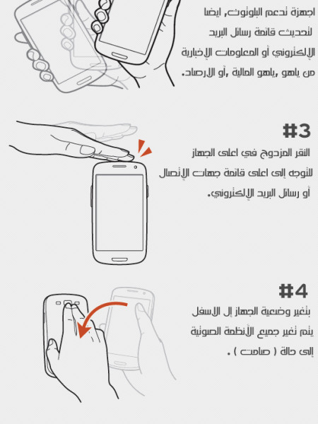Why Samsung Galaxy S3 Infographic