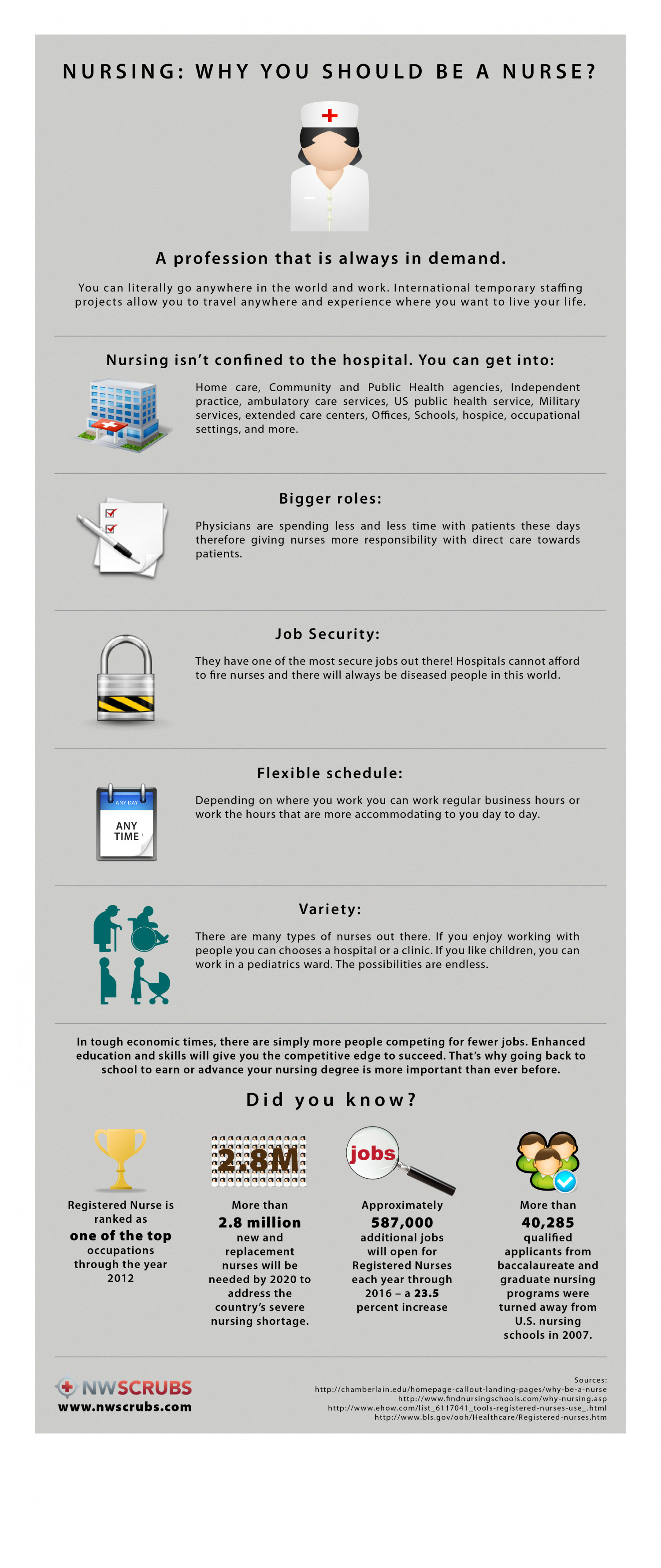Why Should you be a Nurse?  Infographic