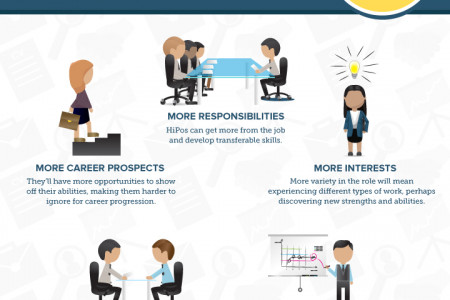 Why Small Businesses Can (and Should) Hire Big Infographic