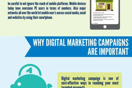 Why SME's (SMB) Should Have A Digital Marketing Campaign? Infographic