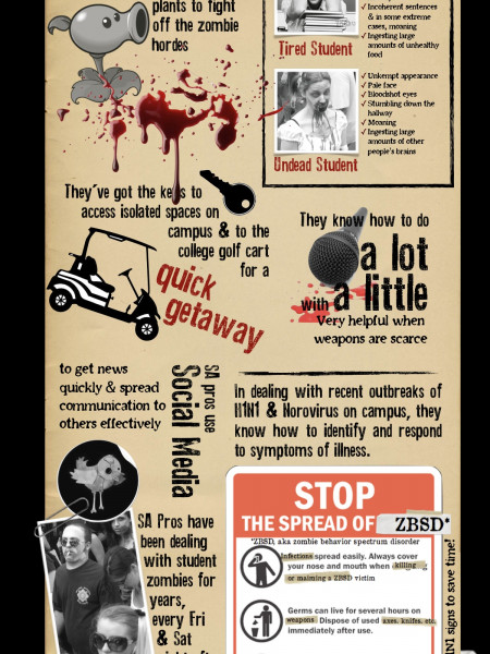 Why Student Affairs Professionals will survive the Zombie Apocalypse Infographic
