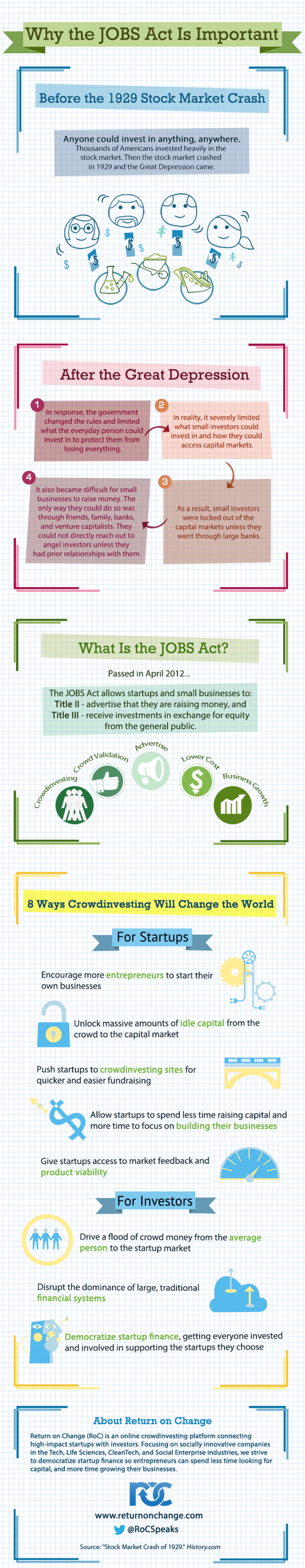 Why the JOBS Act Is Important Infographic