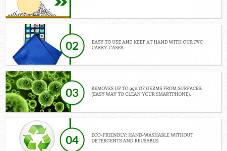 Why use Microfiber to Clean Your Smartphone? Top 6 Reasons Infographic