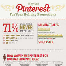 Why use Pinterest for your Holiday Promotions Infographic