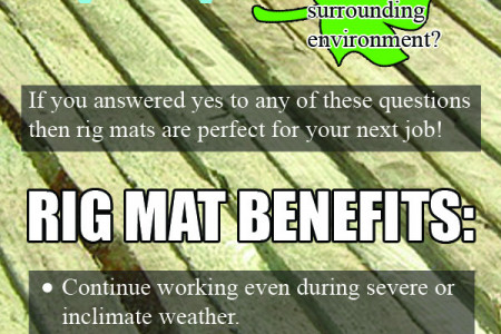 Why Use Rig Mats?  Infographic