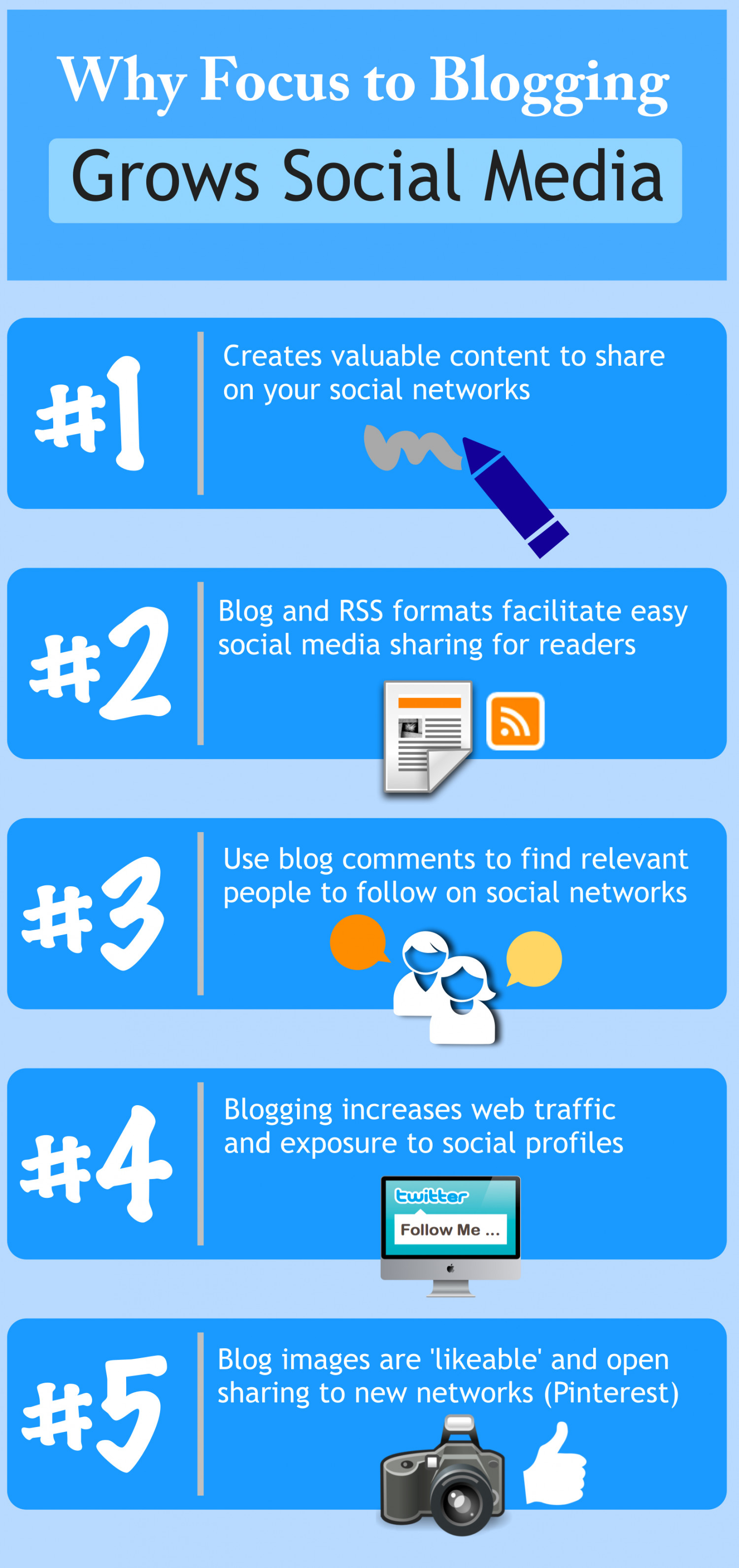 Why we focus to blogging Infographic