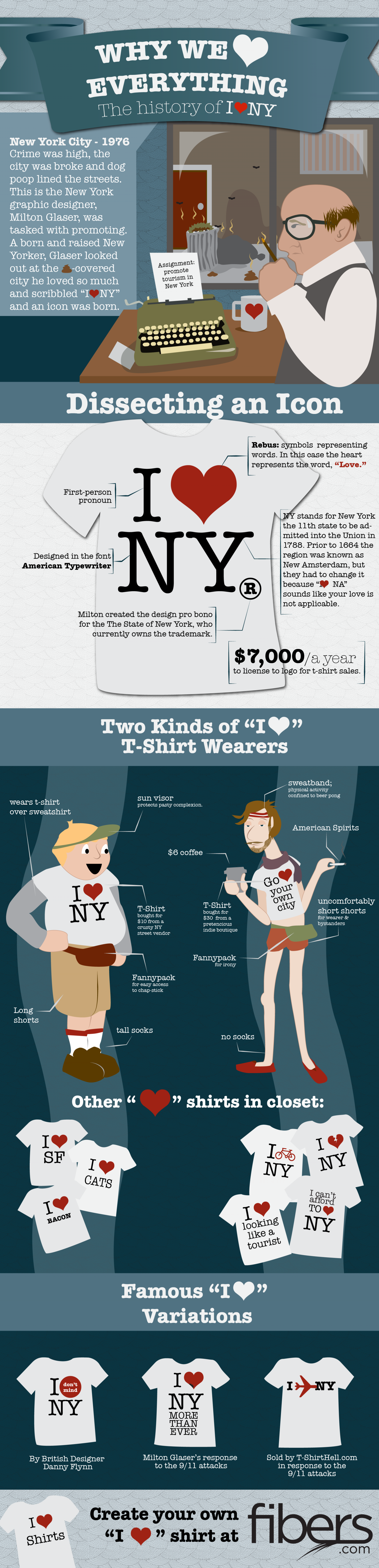 Why We Heart Everything Infographic