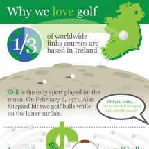 Why We Love Golf In Ireland Infographic