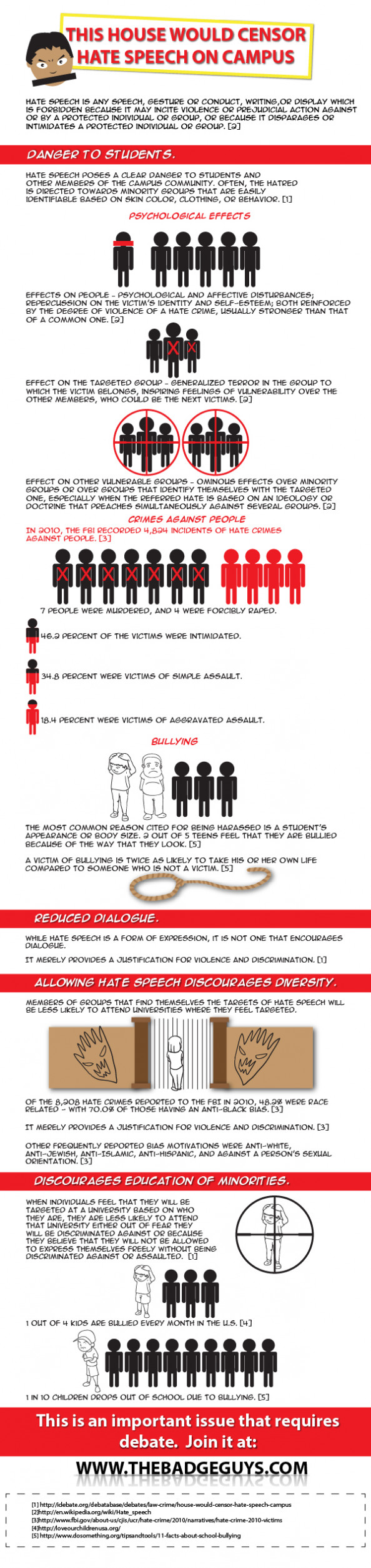Why We Should Censor Hate Speech Infographic