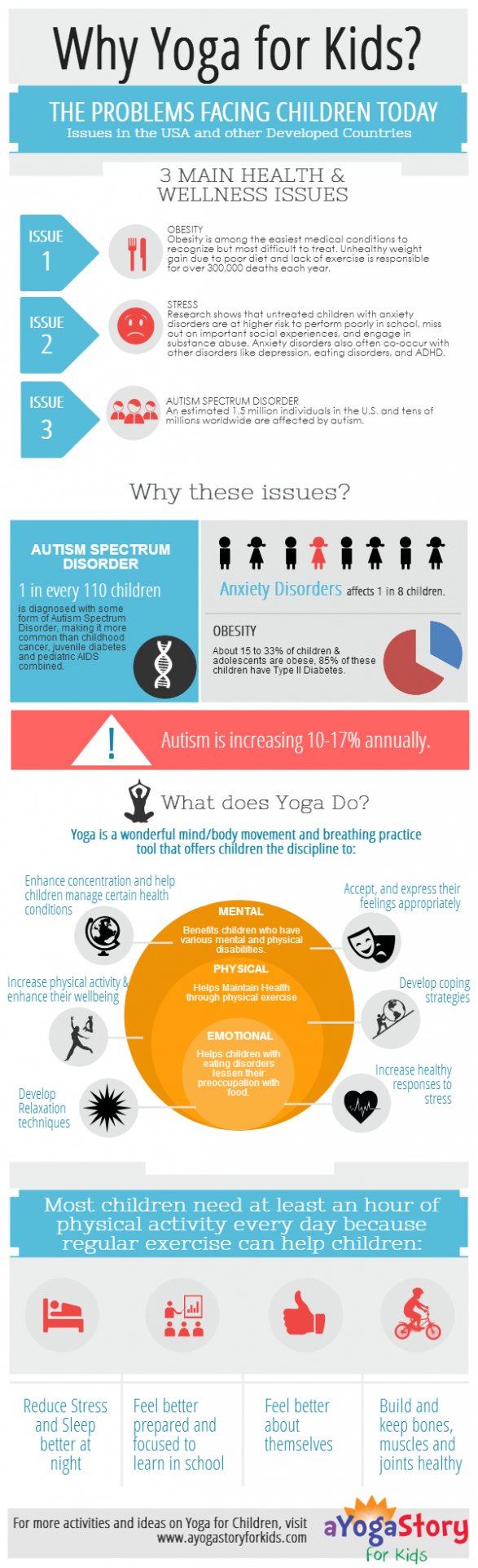Why Yoga for Kids