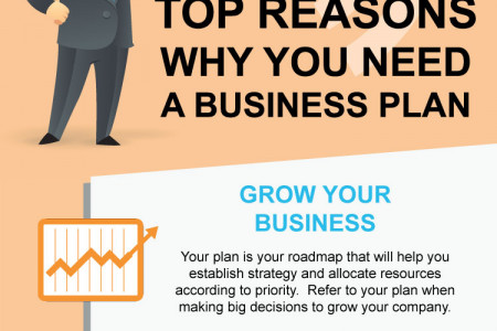 Why You Are Two Times More Likely To Fail Without A Business Plan Infographic