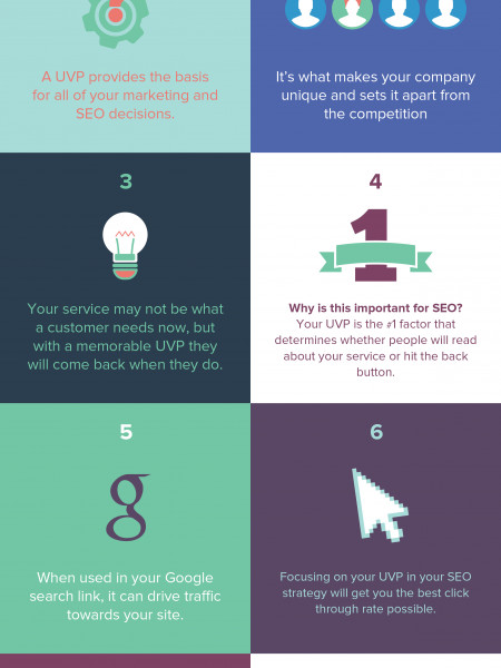 Optimised - Why you need a Unique Value Proposition Infographic