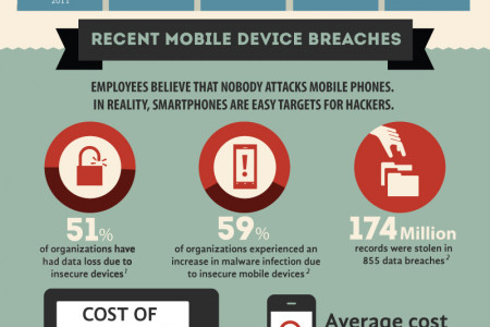 Why You Should Care About Mobile Security Infographic