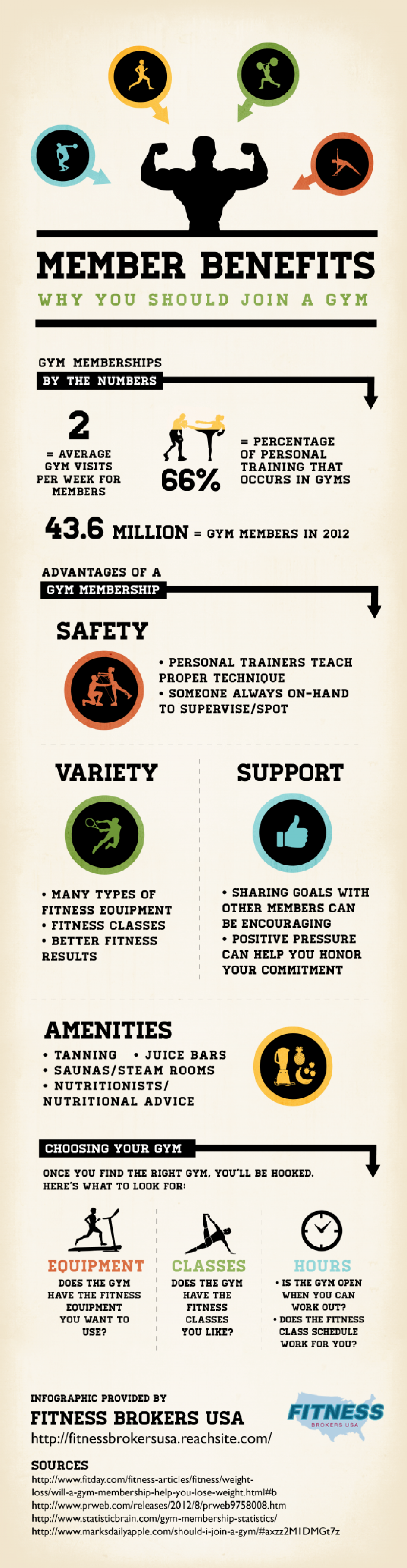 Why You Should Join A Gym Infographic