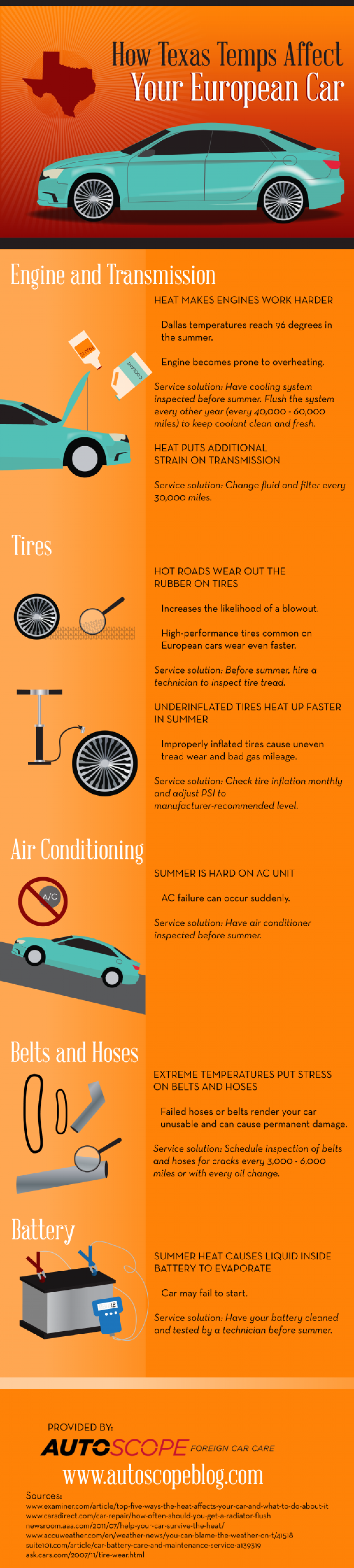 Why You Should Never Ignore Your Vehicle's Check Engine Light Infographic