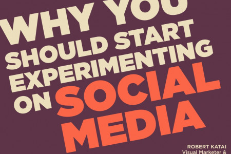 Why you should start experimenting on social media  Infographic