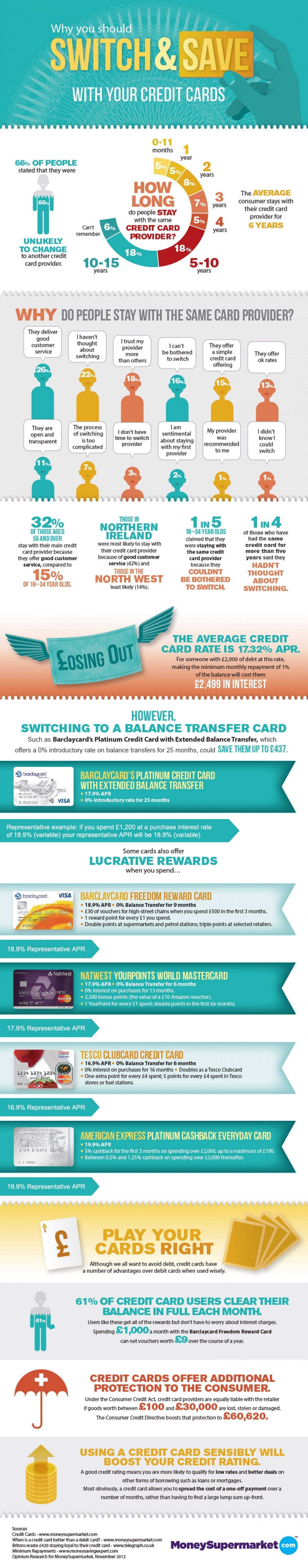 Why you Should Switch and Save with Your Credit Cards Infographic