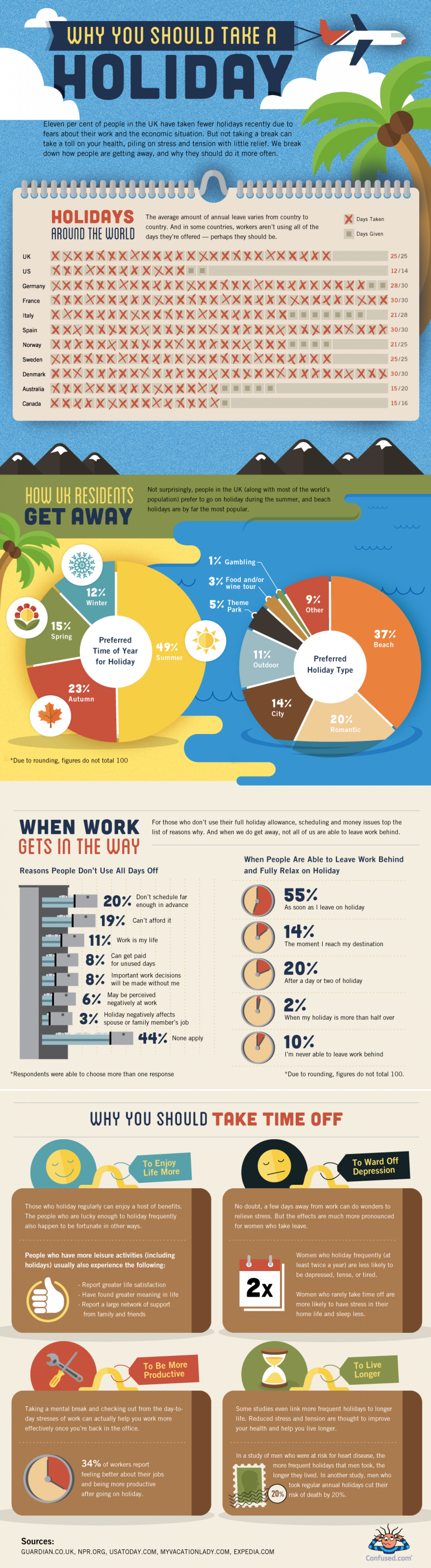 Why You Should Take A Holiday Infographic