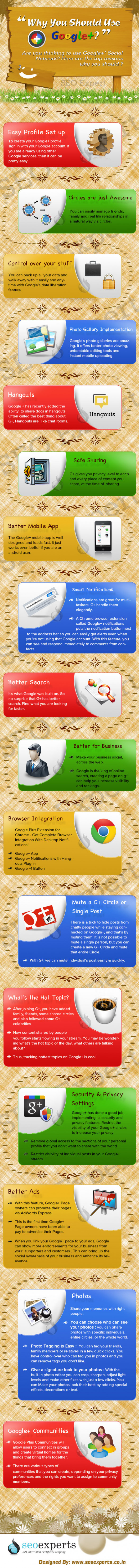 Why You Should Use Google+?
