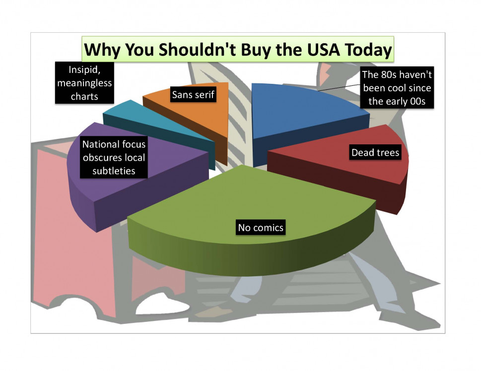 Why You Shouldn&#039;t Buy USA Today Infographic