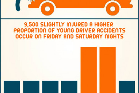 why young drivers are adopting telematics insurance Infographic