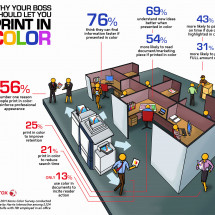 Why Your Boss Should Let You Print in Color  Infographic
