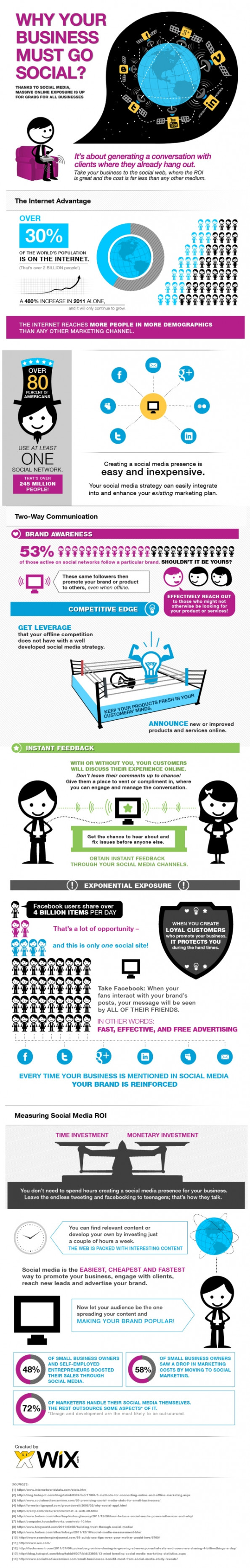 Why Your Business Must Go Social Infographic