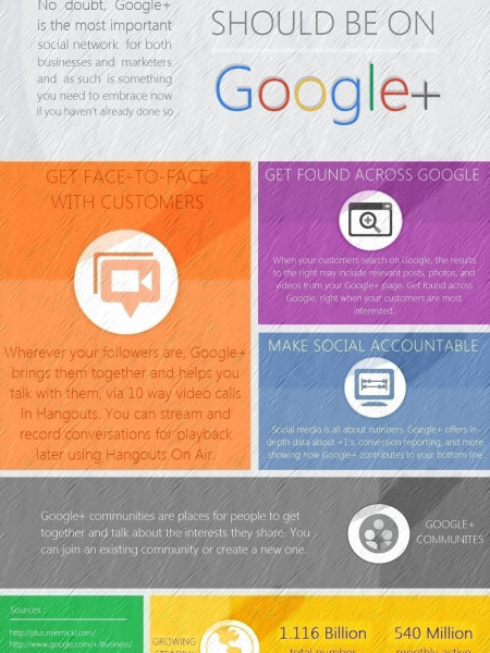 Why Your Business Should be on GooglePlus Infographic